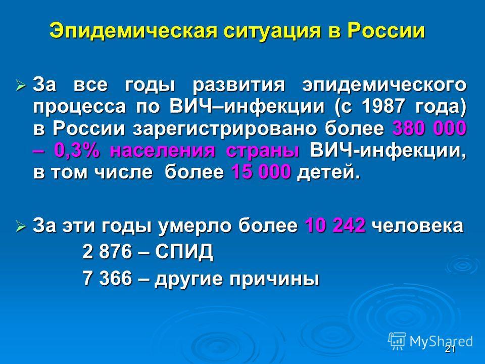 21 За все годы развития эпидемического процесса по ВИЧ–инфекции (с 1987 года) в России зарегистрировано более 380 000 – 0,3% населения страны ВИЧ-инфекции, в том числе более 15 000 детей. За все годы развития эпидемического процесса по ВИЧ–инфекции (
