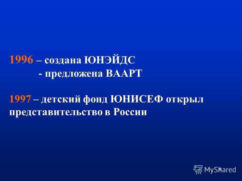 8 1996 – создана ЮНЭЙДС - предложена ВААРТ 1997 – детский фонд ЮНИСЕФ открыл представительство в России