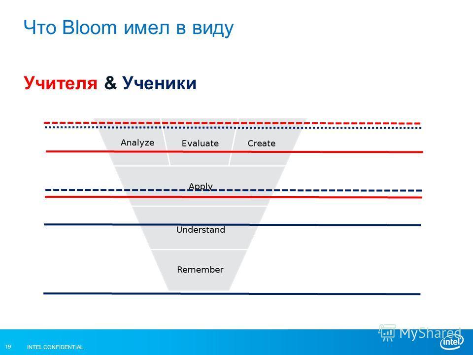 INTEL CONFIDENTIAL 19 Что Bloom имел в виду Учителя & Ученики