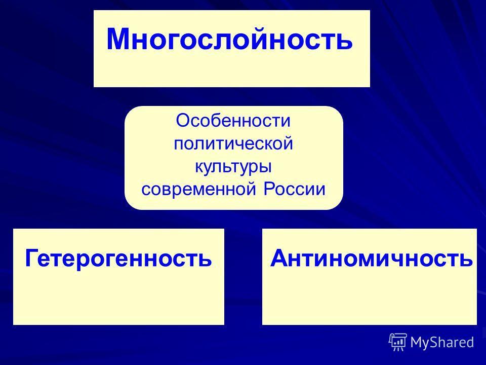 Особенности политической культуры современной России Многослойность ГетерогенностьАнтиномичность
