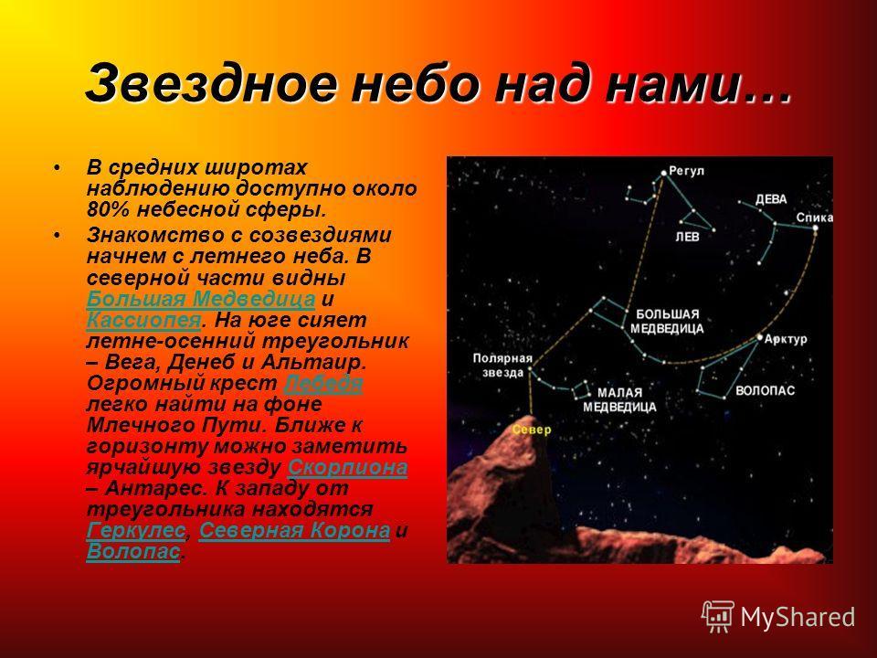 Звездное небо над нами… В средних широтах наблюдению доступно около 80% небесной сферы. Знакомство с созвездиями начнем с летнего неба. В северной части видны Большая Медведица и Кассиопея. На юге сияет летне-осенний треугольник – Вега, Денеб и Альта