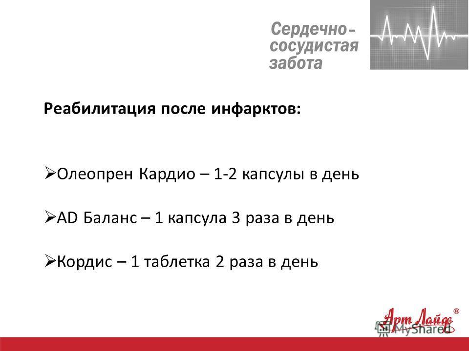 Реабилитация после инфарктов: Олеопрен Кардио – 1-2 капсулы в день АD Баланс – 1 капсула 3 раза в день Кордис – 1 таблетка 2 раза в день