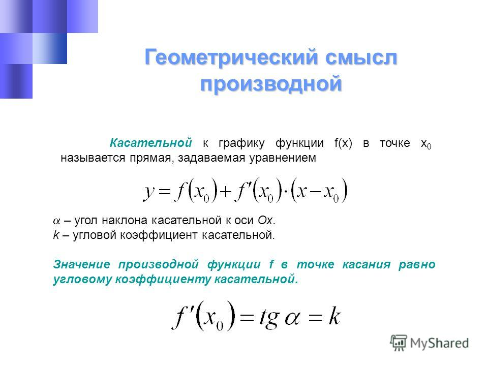 Геометрический смысл производной Касательной к графику функции f(x) в точке х 0 называется прямая, задаваемая уравнением – угол наклона касательной к оси Ох. k – угловой коэффициент касательной. Значение производной функции f в точке касания равно уг