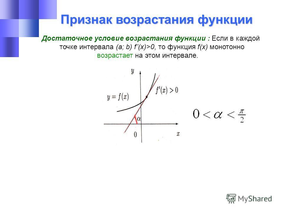 Признак возрастания функции Достаточное условие возрастания функции : Если в каждой точке интервала (a; b) f(x)>0, то функция f(x) монотонно возрастает на этом интервале.