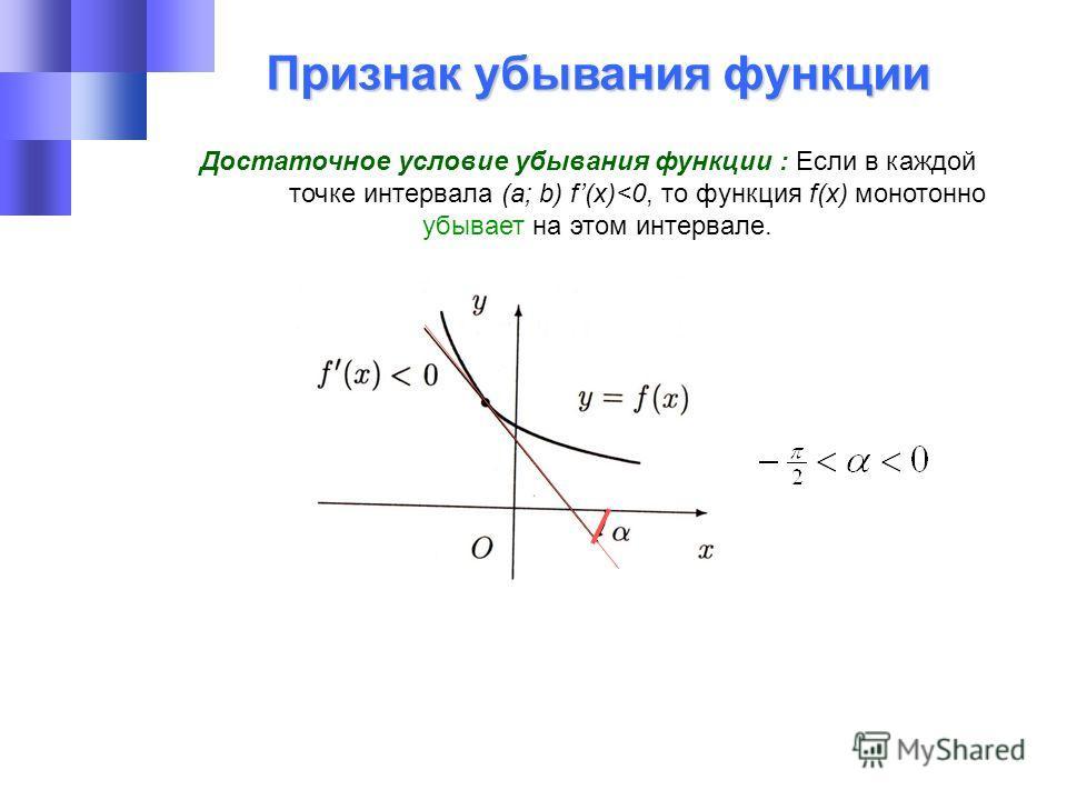 Признак убывания функции Достаточное условие убывания функции : Если в каждой точке интервала (a; b) f(x)