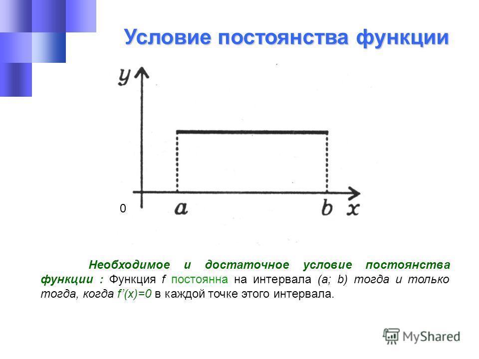 Условие постоянства функции Необходимое и достаточное условие постоянства функции : Функция f постоянна на интервала (a; b) тогда и только тогда, когда f(x)=0 в каждой точке этого интервала. 0
