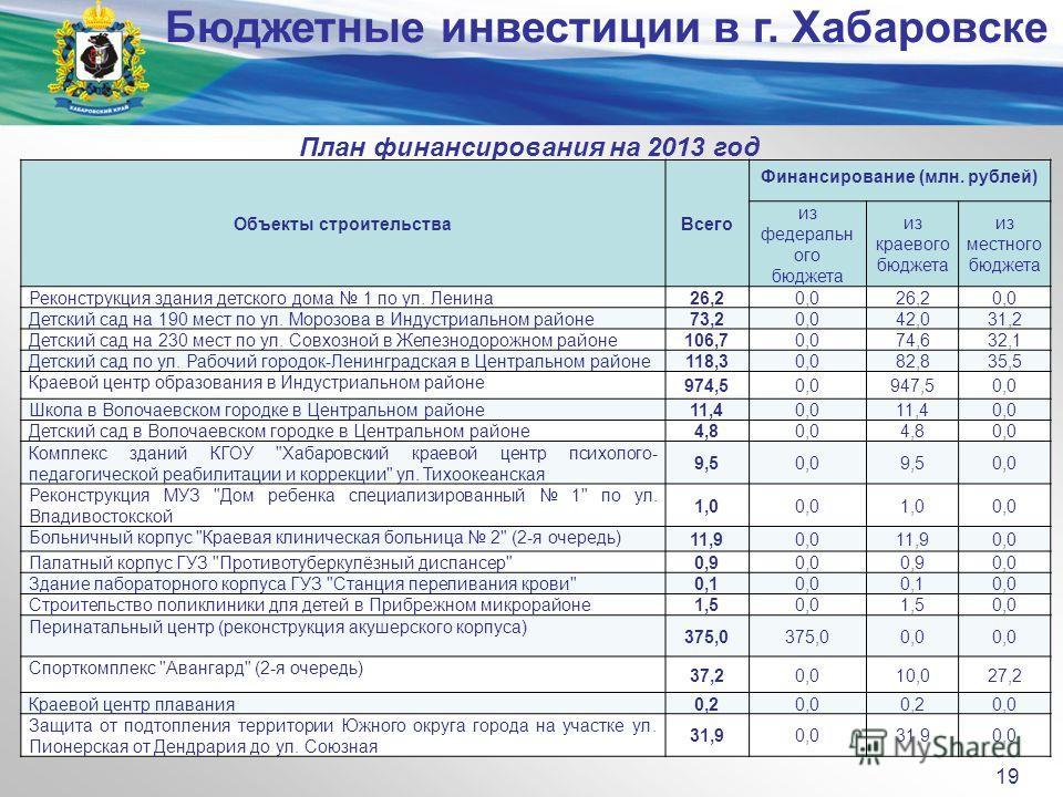 205 поликлиника москва коньково