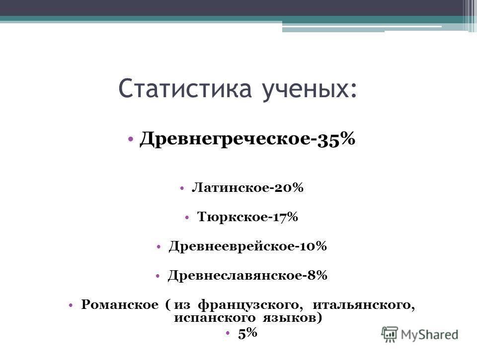 Статистика ученых: Древнегреческое-35% Латинское-20% Тюркское-17% Древнееврейское-10% Древнеславянское-8% Романское ( из французского, итальянского, испанского языков) 5%