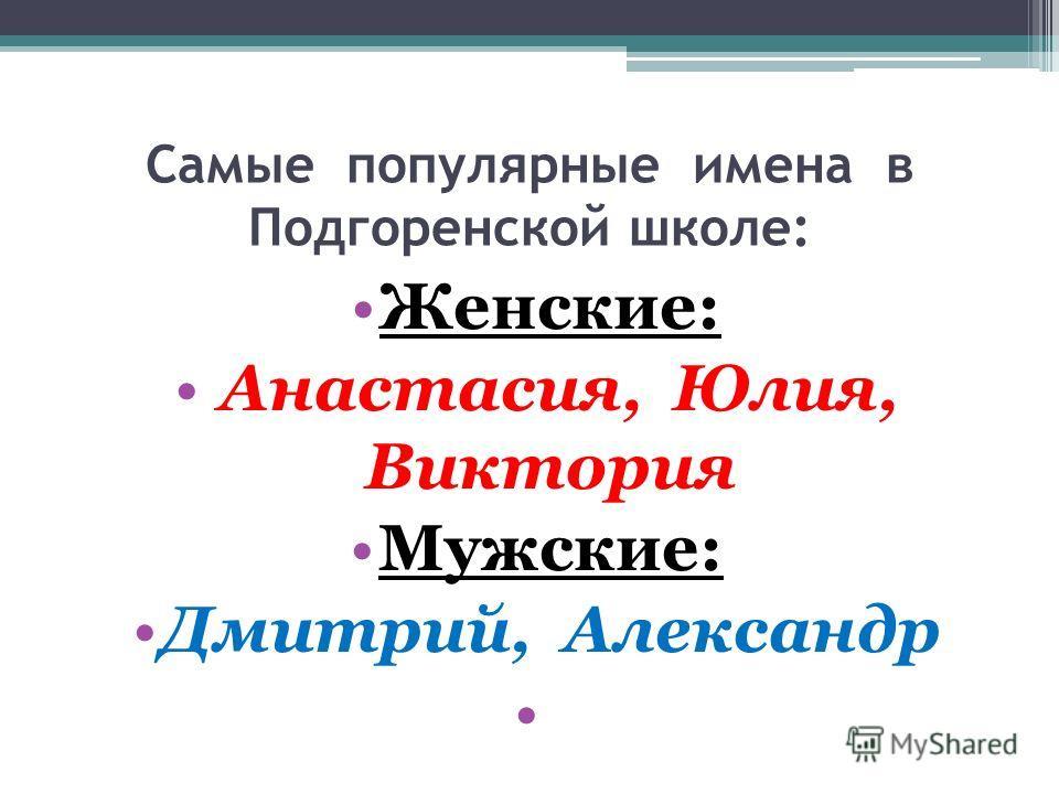 Самые популярные имена в Подгоренской школе: Женские: Анастасия, Юлия, Виктория Мужские: Дмитрий, Александр