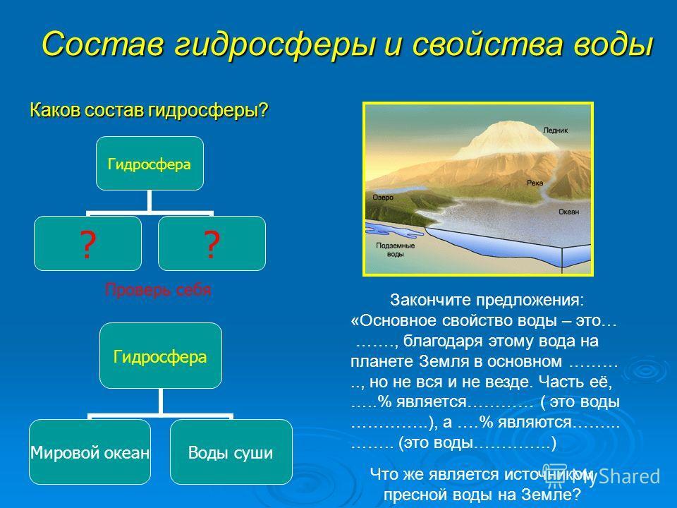 Каков состав гидросферы? Гидросфера ?? Проверь себя Гидросфера Мировой океан Воды суши Состав гидросферы и свойства воды Закончите предложения: «Основное свойство воды – это… ……., благодаря этому вода на планете Земля в основном ……….., но не вся и не
