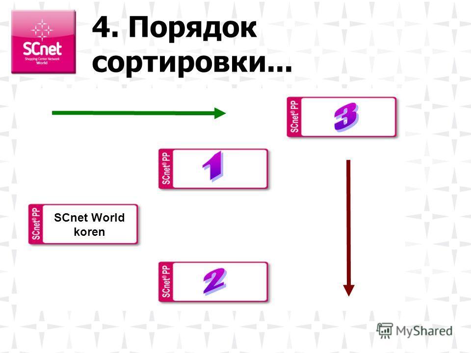 4. Порядок сортировки... SCnet World koren