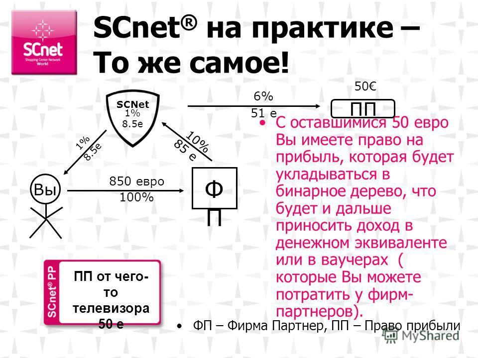 SCnet ® на практике – То же самое! С оставшимися 50 евро Вы имеете право на прибыль, которая будет укладываться в бинарное дерево, что будет и дальше приносить доход в денежном эквиваленте или в ваучерах ( которые Вы можете потратить у фирм- партнеро