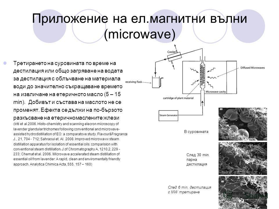 Приложение на ел.магнитни вълни (microwave) Третирането на суровината по време на дестилация или общо загряване на водата за дестилация с облъчване на материала води до значително съкращаване времето на извличане на етеричното масло (5 – 15 min). Доб