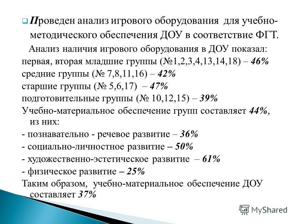 Проведен анализ игрового оборудования для учебно- методического обеспечения ДОУ в соответствие ФГТ. Анализ наличия игрового оборудования в ДОУ показал: первая, вторая младшие группы (1,2,3,4,13,14,18) – 46% средние группы ( 7,8,11,16) – 42% старшие г