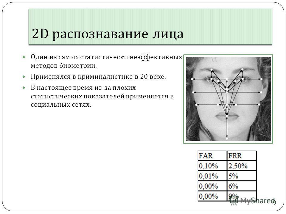 2 D распознавание лица Один из самых статистически неэффективных методов биометрии. Применялся в криминалистике в 20 веке. В настоящее время из - за плохих статистических показателей применяется в социальных сетях. 9