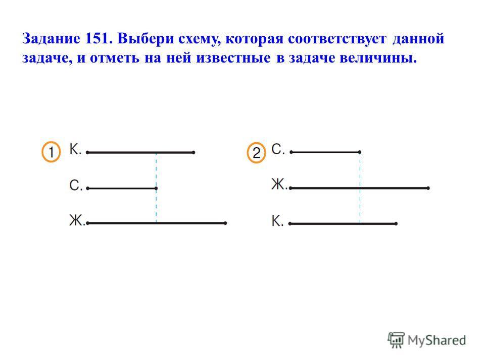 Задание 151. Выбери схему, которая соответствует данной задаче, и отметь на ней известные в задаче величины.