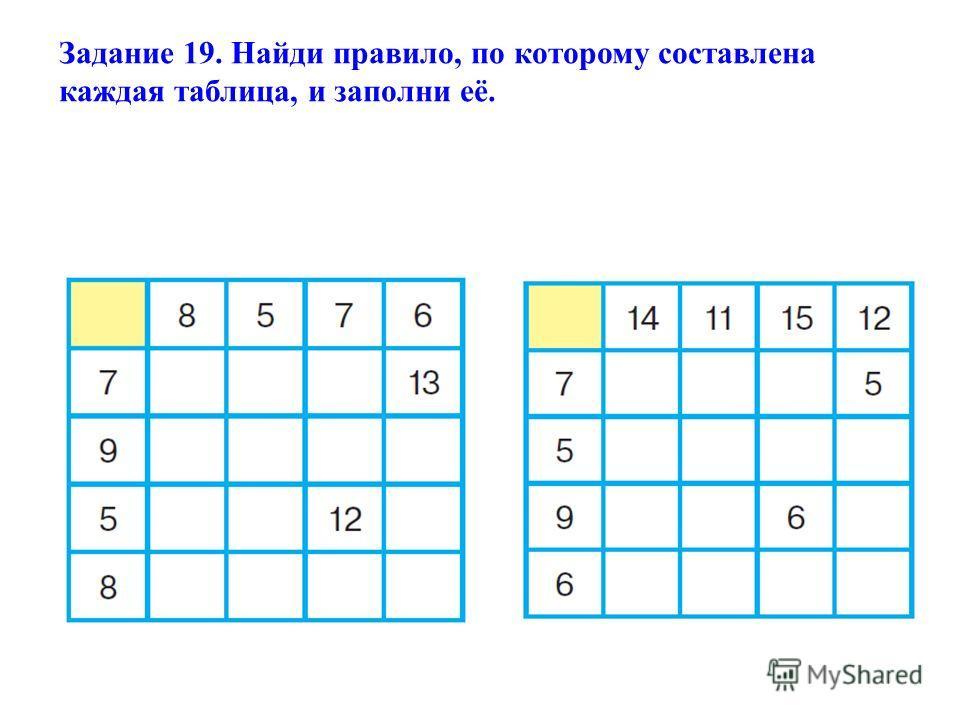 Задание 19. Найди правило, по которому составлена каждая таблица, и заполни её.