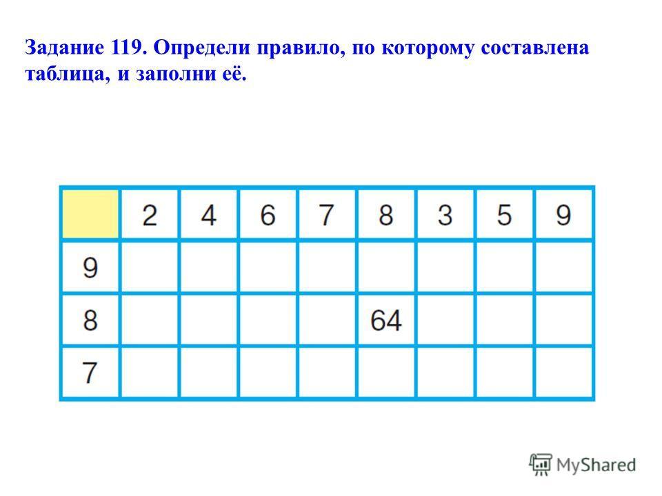 Задание 119. Определи правило, по которому составлена таблица, и заполни её.