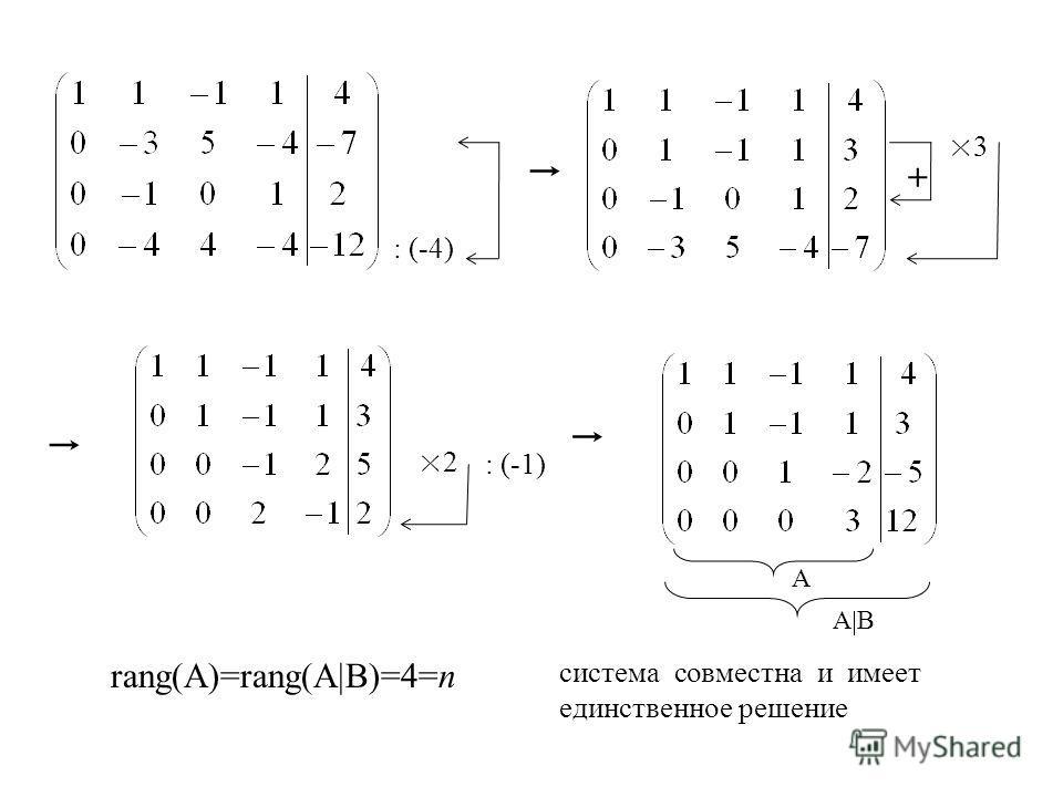 : (-4) + ×3×3 ×2×2 : (-1) rang(A)=rang(A B)=4=n система совместна и имеет единственное решение А A В