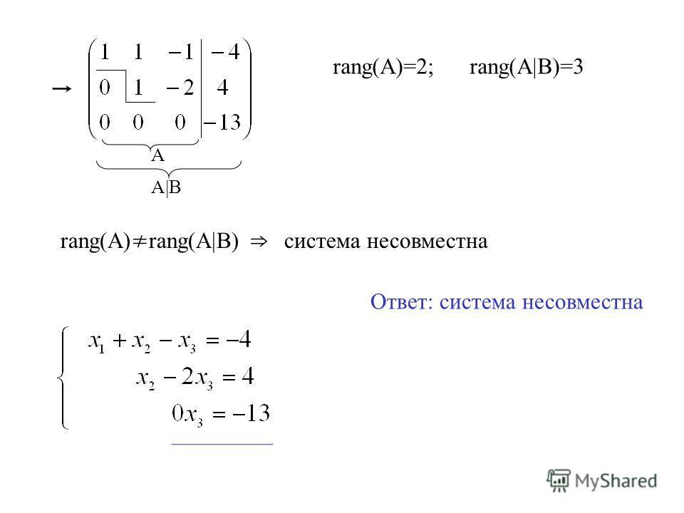 rang(A) rang(A B) система несовместна rang(A)=2;rang(A B)=3 А A В Ответ: система несовместна