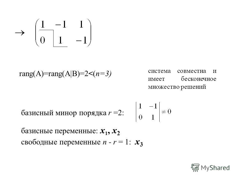 rang(A)=rang(A B)=2
