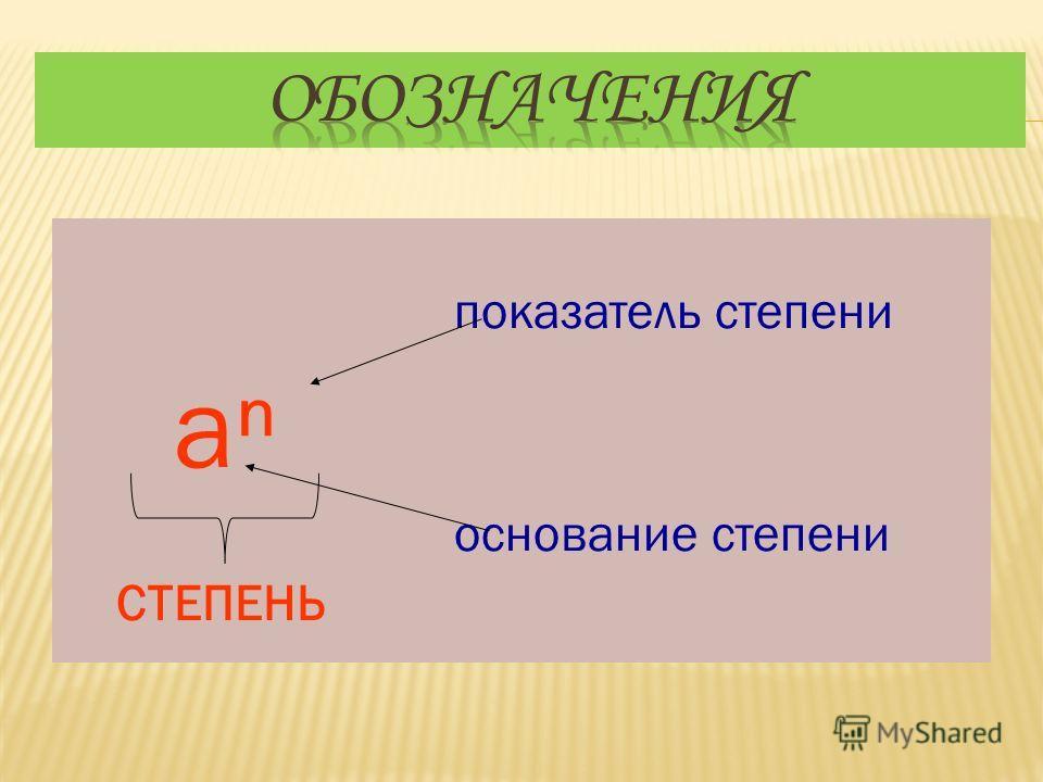 Как называется выражение ? Как в выражении называются числа и ? Что значит возвести число в - ю степень?