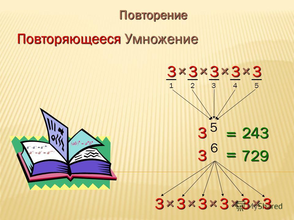 9 3 ТриТри в девятой степени 5 4 ПятьчетвертойПять в четвертой степени 7 2 СемьвторойСемь во второй степени Семь в квадратеили Семь в квадрате 10 3 Десять третьей Десять в третьей степени Десятьв кубеили Десять в кубе Как читать степень