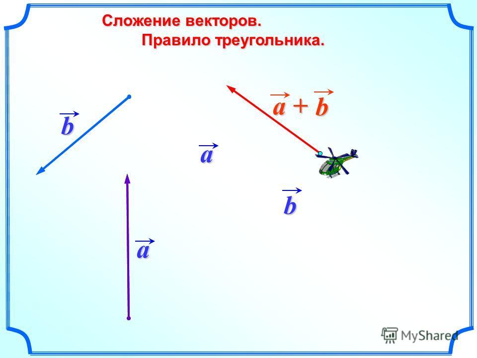 Сложение векторов. Сложение векторов. Правило треугольника. Правило треугольника.a ab b a + b