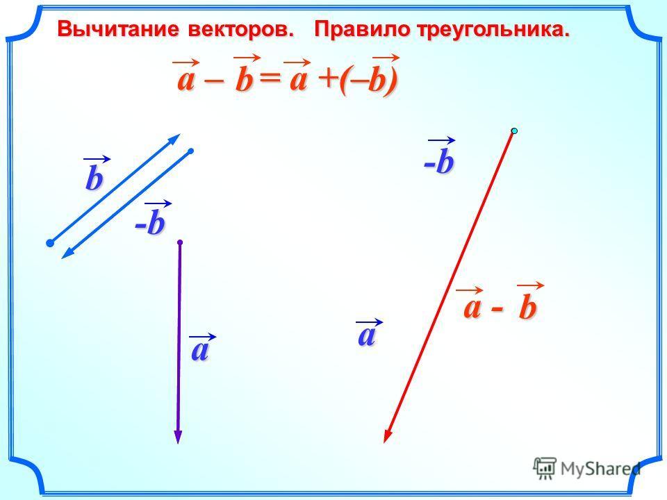 Вычитание векторов. Правило треугольника. a a -b-b-b-b b a - b b a – = a +(– b)b)b)b) -b-b-b-b