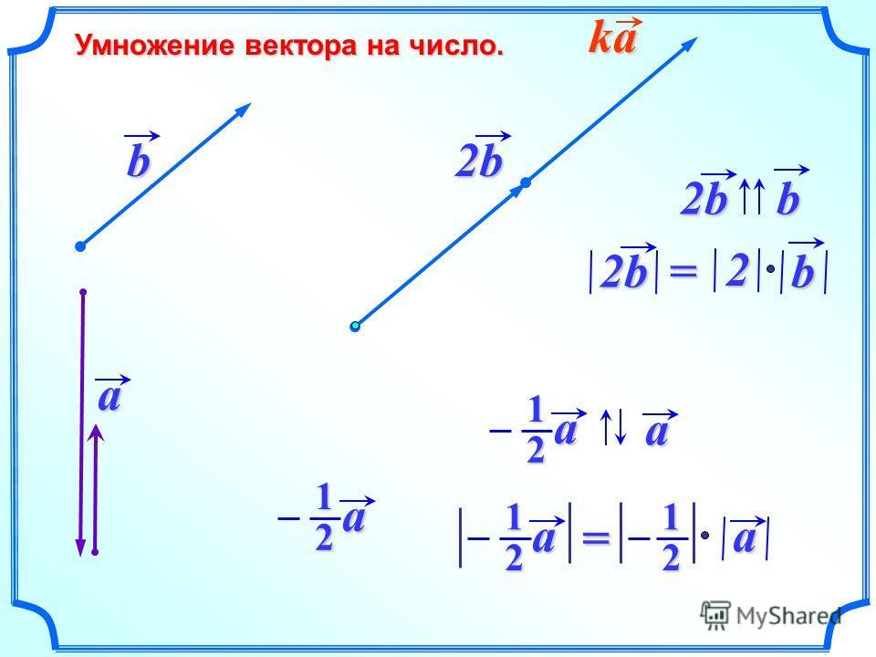 Умножение вектора на число. a bka2b 2bb b2b2= 2 a1 2 a1a 2 a1a 21=