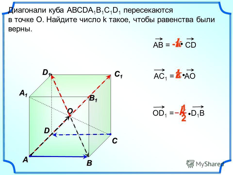 АВ = СD k -1 -1A B C A1A1A1A1 B1B1B1B1 C1C1C1C1 D1D1D1D1 D Диагонали куба АВСDА 1 В 1 С 1 D 1 пересекаются в точке О. Найдите число k такое, чтобы равенства были верны. АC 1 = AO k 2O OD 1 = D 1 B k 2 1