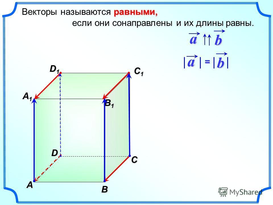 A B C A1A1A1A1 B1B1B1B1 C1C1C1C1 D1D1D1D1 ba D равными, Векторы называются равными, если они сонаправлены и их длины равны.ab =
