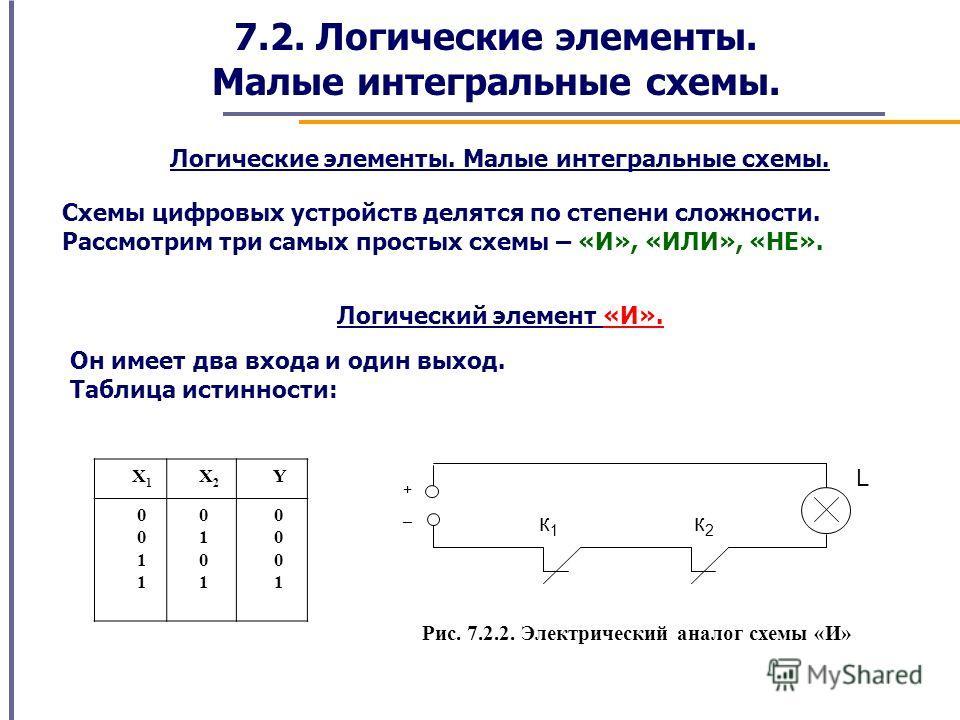 7.2. Логические элементы. Малые интегральные схемы. Логические элементы. Малые интегральные схемы. Схемы цифровых устройств делятся по степени сложности. Рассмотрим три самых простых схемы – «И», «ИЛИ», «НЕ». Логический элемент «И». Он имеет два вход