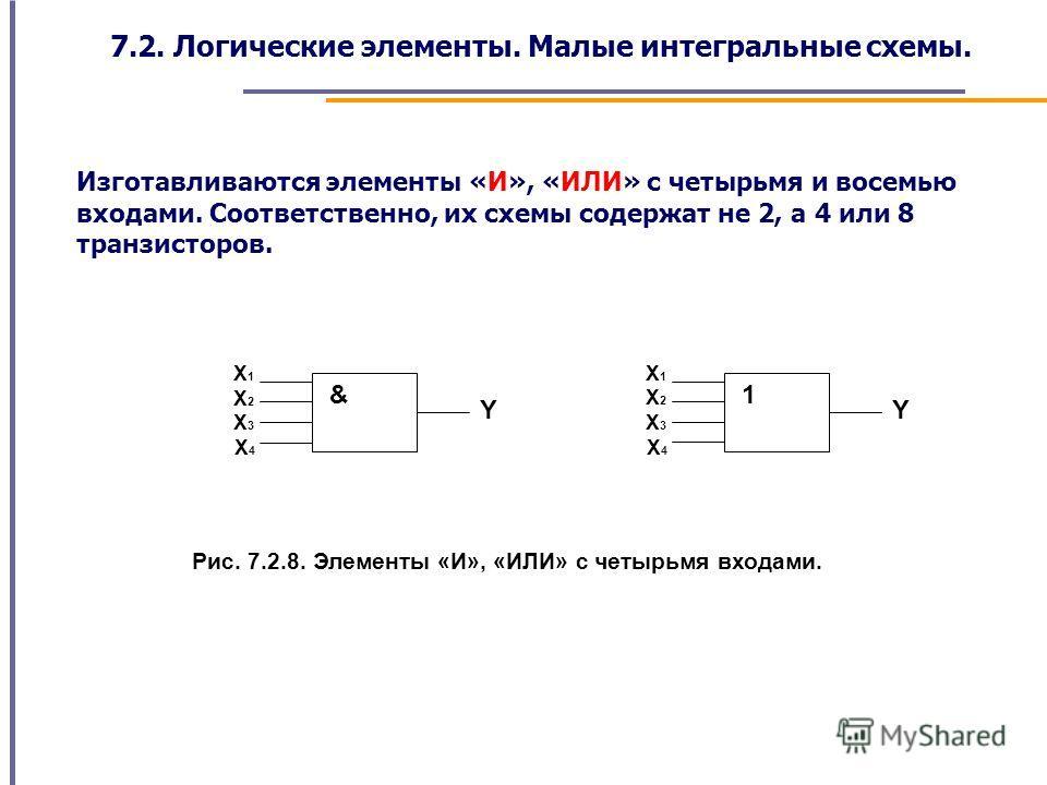 Рис. 7.2.8. Элементы «И», «ИЛИ» с четырьмя входами. 7.2. Логические элементы. Малые интегральные схемы. Изготавливаются элементы «И», «ИЛИ» с четырьмя и восемью входами. Соответственно, их схемы содержат не 2, а 4 или 8 транзисторов. 1 X1X1 X2X2 Y X3
