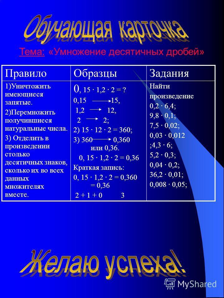 Тема: «Умножение десятичных дробей» ПравилоОбразцыЗадания 1)Уничтожить имеющиеся запятые. 2)Перемножить получившиеся натуральные числа. 3) Отделить в произведении столько десятичных знаков, сколько их во всех данных множителях вместе. 0, 15 · 1,2 · 2