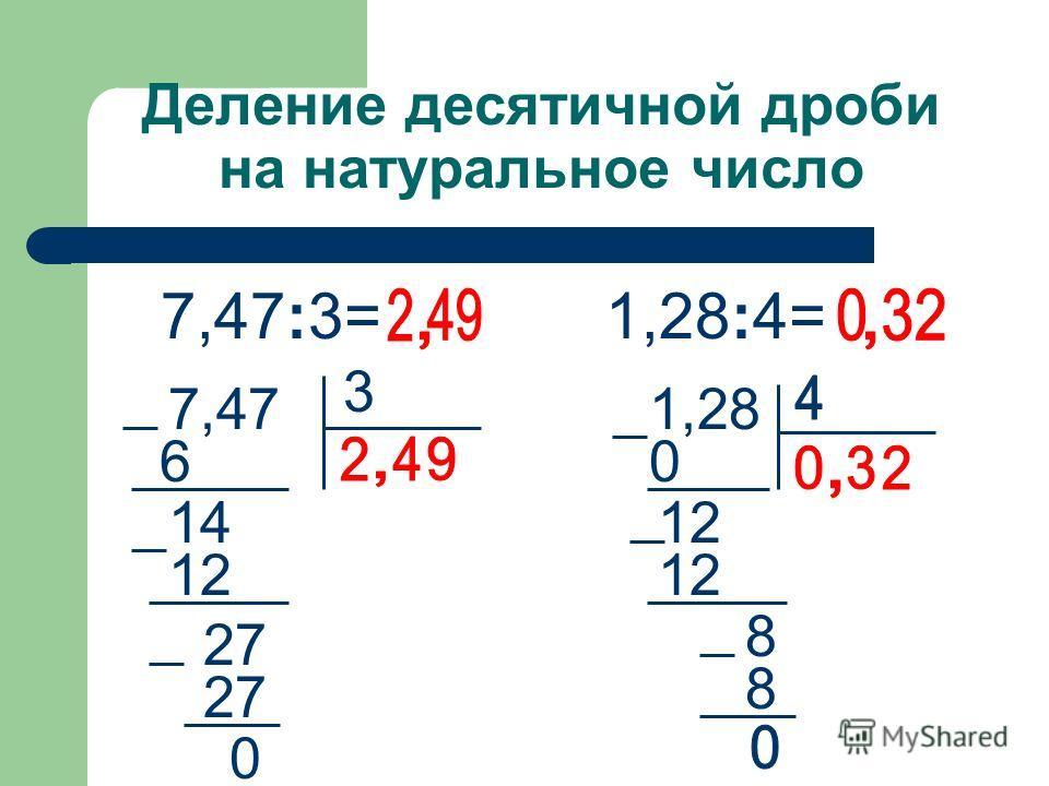 12 14 Деление десятичной дроби на натуральное число 7,47:3= 7,47 1,28:4= 1,28 6 27 0 3 8 0 12 8