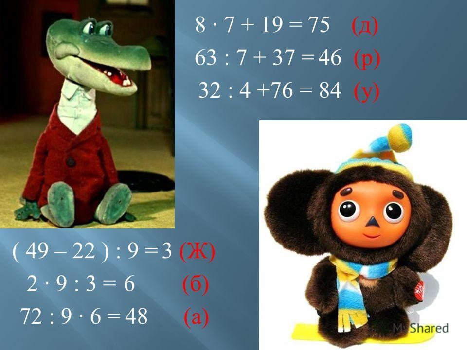 8 7 + 19 =75 ( д ) 63 : 7 + 37 =46 ( р ) 32 : 4 +76 =84 ( у ) ( 49 – 22 ) : 9 =3 ( Ж ) 2 9 : 3 = 6 ( б ) 72 : 9 6 =48 ( а )