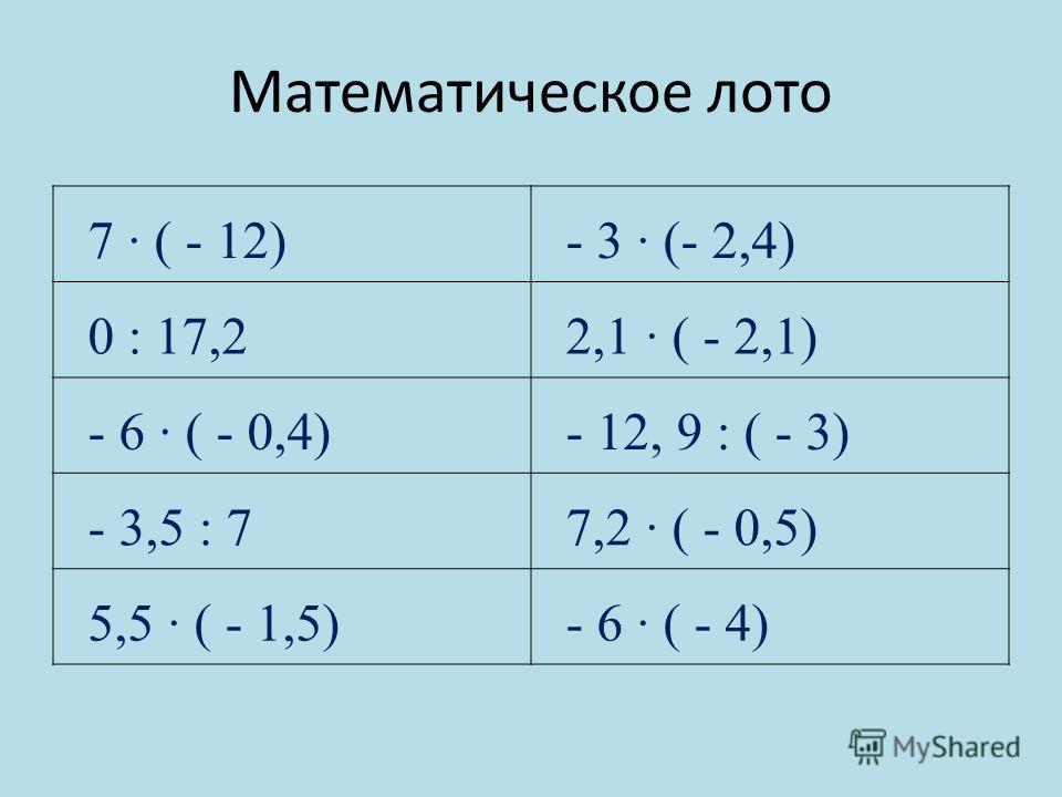 Математическое лото 7 · ( - 12) - 3 · (- 2,4) 0 : 17,2 2,1 · ( - 2,1) - 6 · ( - 0,4) - 12, 9 : ( - 3) - 3,5 : 7 7,2 · ( - 0,5) 5,5 · ( - 1,5) - 6 · ( - 4)