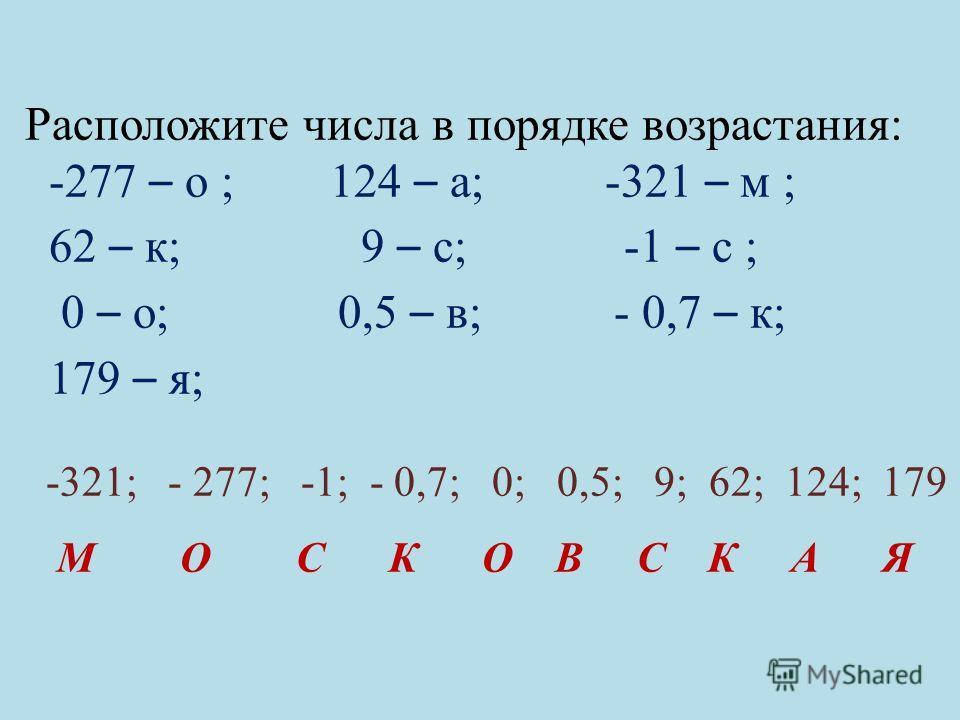 Расположите числа в порядке возрастания: -277 – о ; 124 – а; -321 – м ; 62 – к; 9 – с; -1 – с ; 0 – о; 0,5 – в; - 0,7 – к; 179 – я; -321; - 277; -1; - 0,7; 0; 0,5; 9; 62; 124; 179 М О С К О В С К А Я