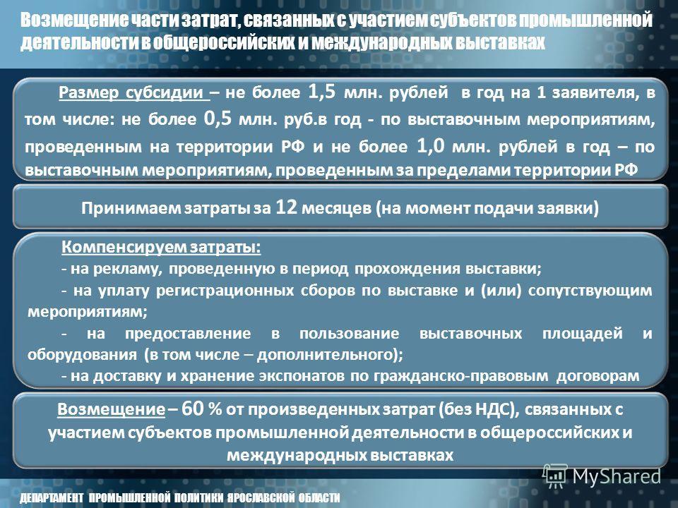 Возмещение части затрат, связанных с участием субъектов промышленной деятельности в общероссийских и международных выставках Возмещение – 60 % от произведенных затрат (без НДС), связанных с участием субъектов промышленной деятельности в общероссийски