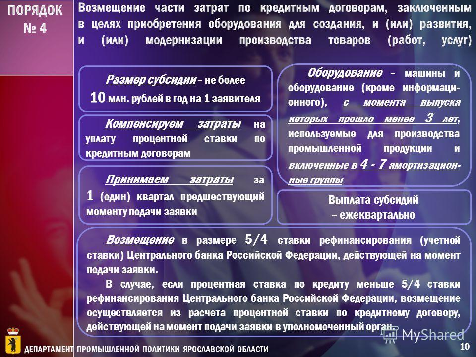 Возмещение в размере 5/4 ставки рефинансирования (учетной ставки) Центрального банка Российской Федерации, действующей на момент подачи заявки. В случае, если процентная ставка по кредиту меньше 5/4 ставки рефинансирования Центрального банка Российск