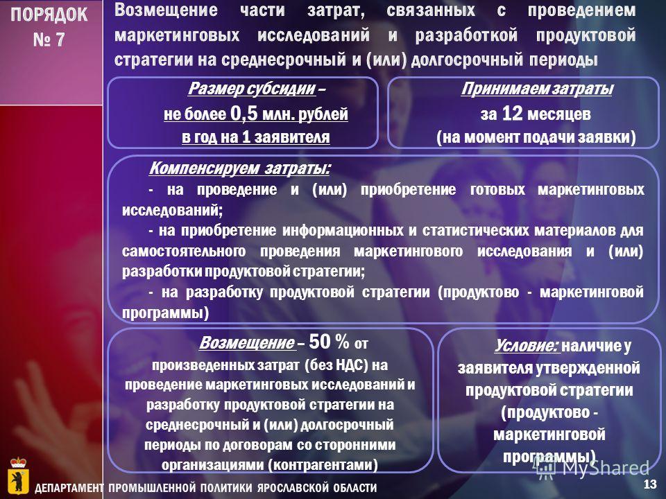 Принимаем затраты за 12 месяцев (на момент подачи заявки) Размер субсидии – не более 0,5 млн. рублей в год на 1 заявителя Условие: наличие у заявителя утвержденной продуктовой стратегии (продуктово - маркетинговой программы) Компенсируем затраты: - н