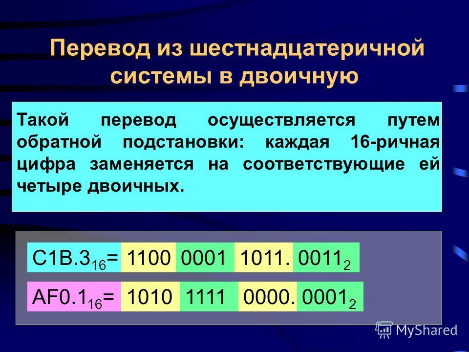 Примеры перевода из двоичной системы счисления в шестнадцатеричную 100110111.001 2 = 10100101110.11 2 = 0111. 0101 1110. 1 0001 7. 0011 1100 2 0010 2 16 0010 2 3 2С 16 Е.5