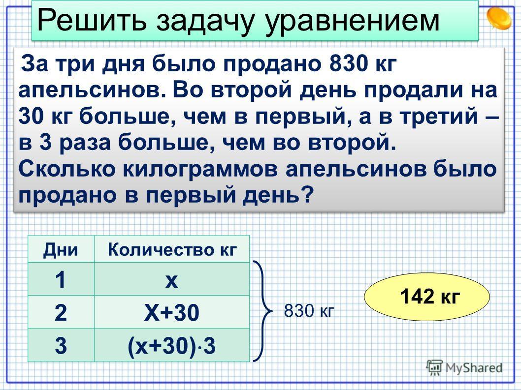 За три дня было продано 830 кг апельсинов. Во второй день продали на 30 кг больше, чем в первый, а в третий – в 3 раза больше, чем во второй. Сколько килограммов апельсинов было продано в первый день? Решить задачу уравнением ДниКоличество кг 1х 2Х+3