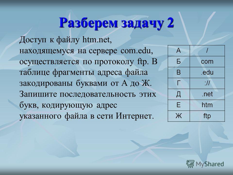 Разберем задачу 2 Доступ к файлу htm.net, находящемуся на сервере com.edu, осуществляется по протоколу ftp. В таблице фрагменты адреса файла закодированы буквами от А до Ж. Запишите последовательность этих букв, кодирующую адрес указанного файла в се