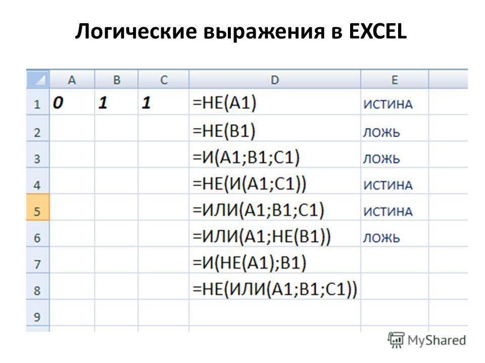 Логические выражения в EXCEL
