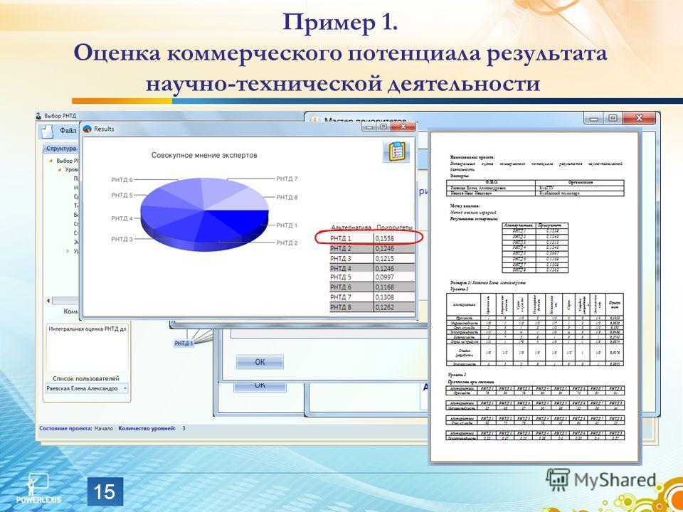 15 Пример 1. Оценка коммерческого потенциала результата научно-технической деятельности