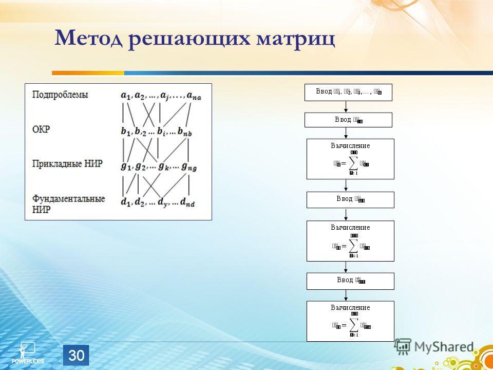 Метод решающих матриц 30