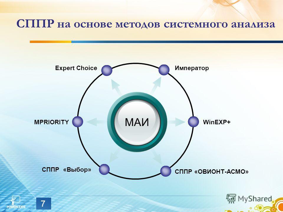 7 СППР на основе методов системного анализа МАИ ИмператорExpert Choice WinEXP+ СППР «ОВИОНТ-АСМО» MPRIORITY СППР «Выбор»