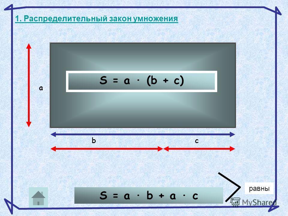(18 + х) + 12 = - х + 3 - 7 - у (7 – а) = - 7 + а - (2 + с – d) = - (7+у)+(х-18) = - 2 – c + d 4 - (2 – x) = 4 – 2 + x Упростить выражение: